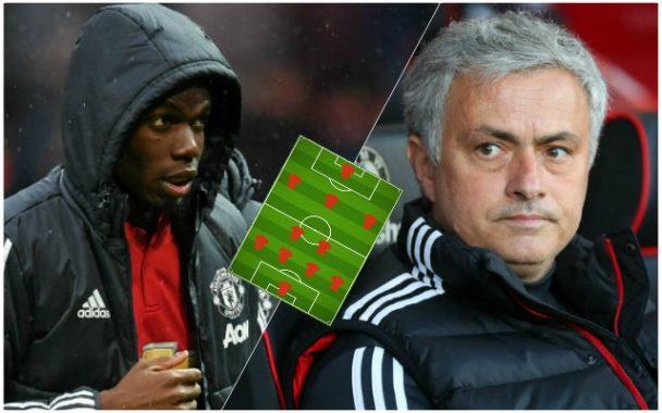 Đấu West Ham : Mourinho sử dụng đội hình nào cho Manchester United