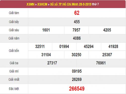 Dự đoán KQXSHCM ngày 30/09 chuẩn 100% từ các cao thủ