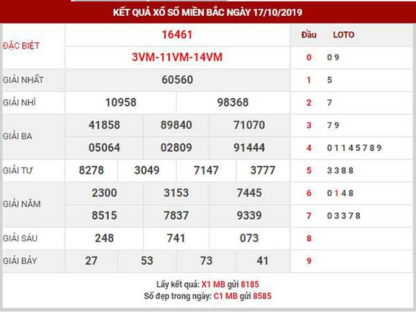 Dự đoán XSMB ngày 18/10/2019