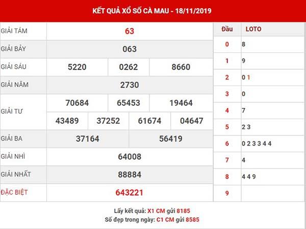 Dự đoán SX Cà Mau thứ 2 ngày 25-11-2019