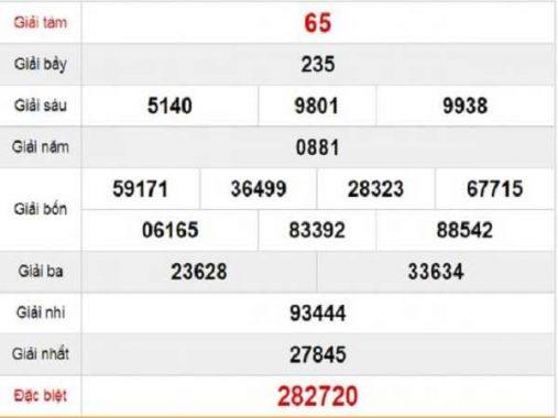 Dự đoán KQXSHCM ngày 23/11 của các chuyên gia