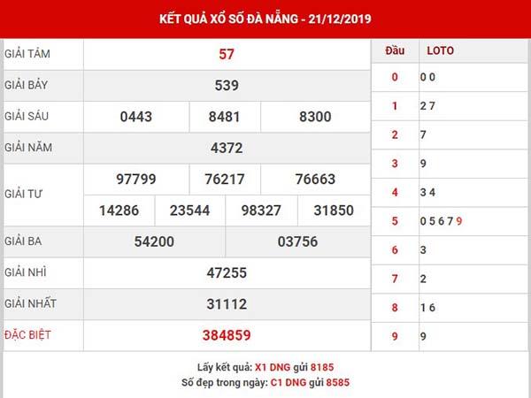 Dự đoán kết quả SX Đà Nẵng thứ 4 ngày 25-12-2019
