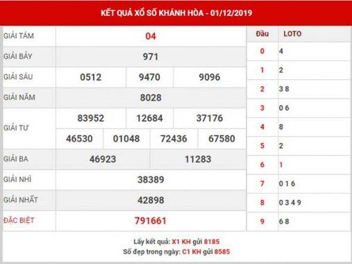 Dự đoán kết quả xổ số Khánh Hòa thứ 4 ngày 04-12-2019