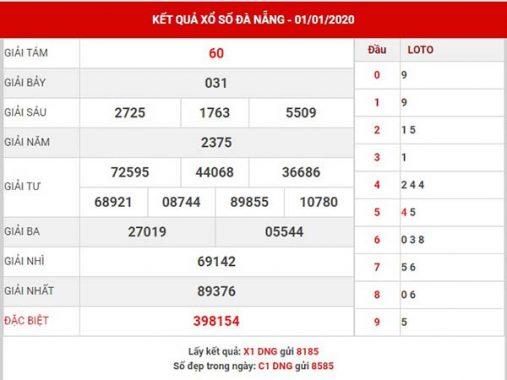 Dự đoán kết quả xổ số Đà Nẵng thứ 7 ngày 04-01-2020