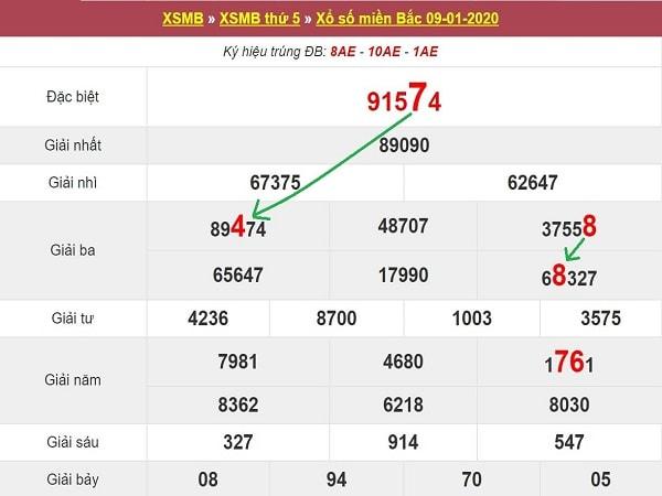 sc-bach-thu-mb-10-1-2020-min