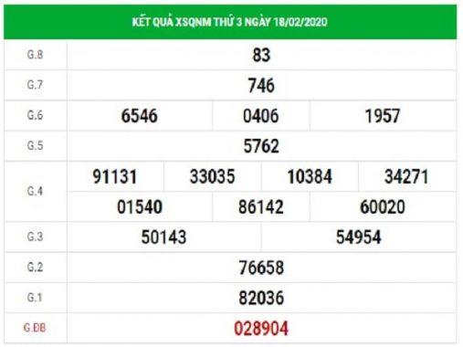 Dự đoán xổ số Quảng Nam thứ 3 ngày 25/2/2020 hôm nay