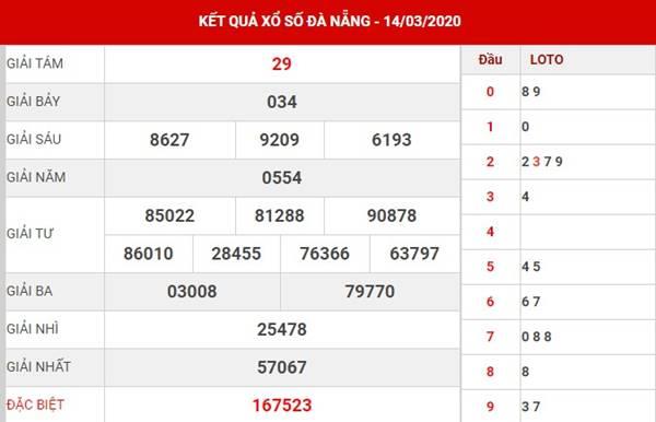Dự đoán xs Đà Nẵng hôm nay thứ 4 ngày 18-3-2020