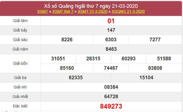 Dự đoán XSQNG 28/3/2020 - KQXS Quảng Ngãi thứ 7