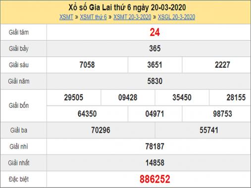 Dự đoán XSGL ngày 27/3/2020 – Dự đoán thống kê Gia Lai hôm nay