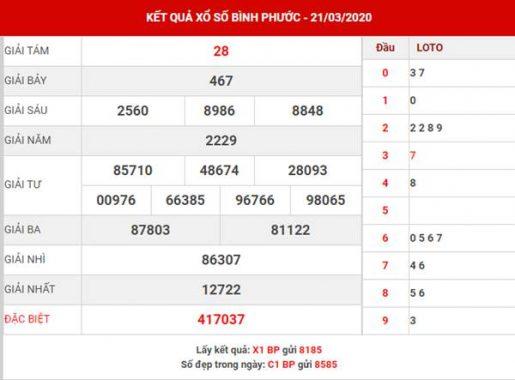 Dự đoán kết quả SXBP thứ 7 ngày 28-3-2020