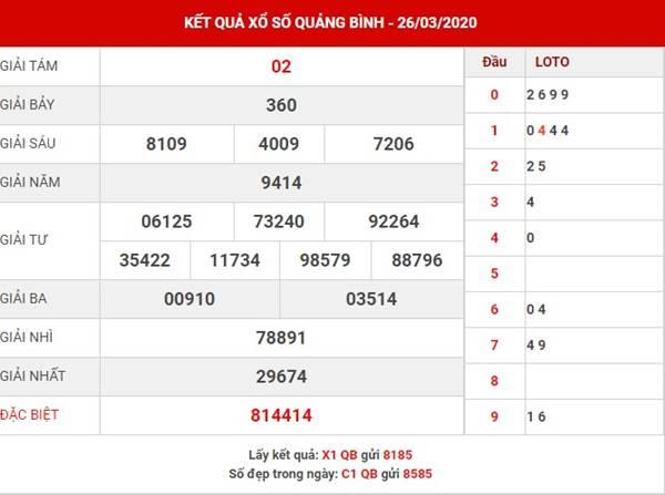 Dự đoán sổ xố Quảng Bình thứ 5 ngày 16-4-2020