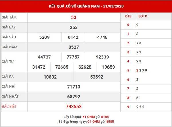 Dự đoán kết quả SX Quảng Nam thứ 3 ngày 28-4-2020