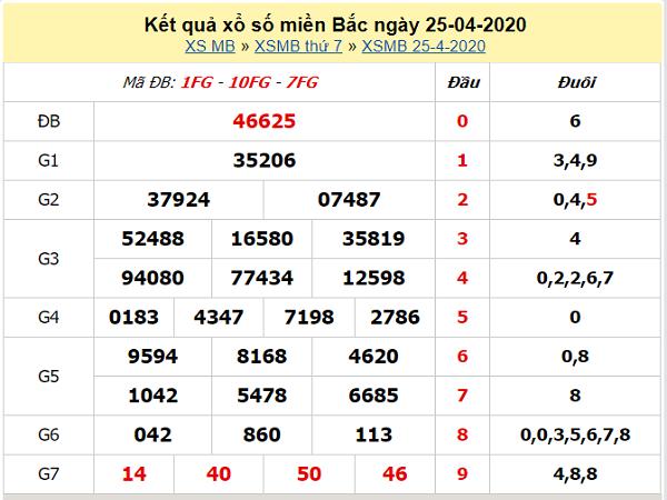 Dự đoán KQXSMB- Chuyên gia dự đoán xổ số miền bắc ngày 26/04