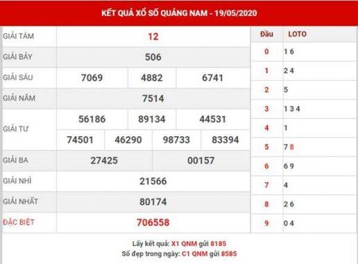 Dự đoán kết quả SX Quảng Nam thứ 3 ngày 26-5-2020