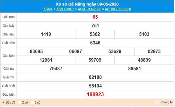 Dự đoán XSDNG 13/5/2020 - KQXS Đà Nẵng thứ 4