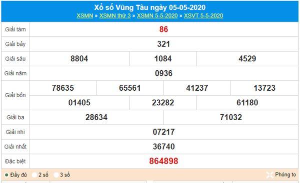 Dự đoán XSVT 12/5/2020 - KQXS Vũng Tàu thứ ba