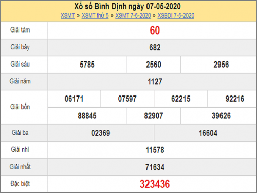 ket-qua-xo-so-binh-dinh-7-5-2020-min