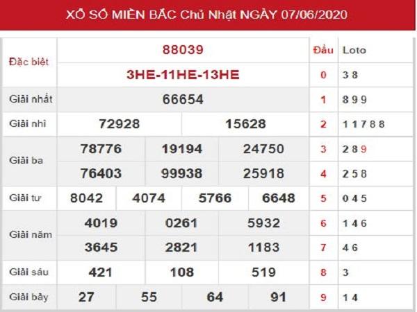 Bảng KQXSMB- Dự đoán xổ số miền bắc ngày 08/06 chuẩn xác