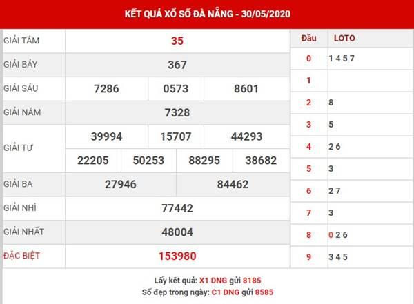 Dự đoán XS Đà Nẵng thứ 4 ngày 3-6-2020
