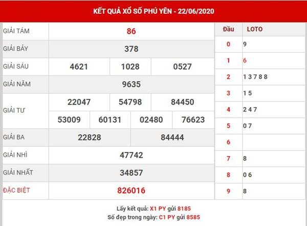 Dự đoán kết quả XS Phú Yên thứ 2 ngày 29-6-2020