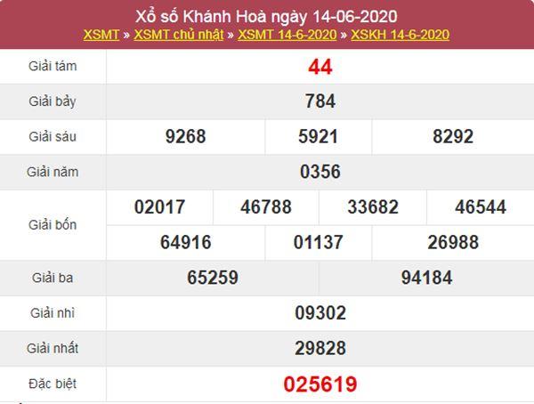 Dự đoán XSKH 17/6/2020 chốt KQXS Khánh Hòa thứ 4