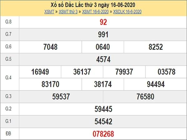 Dự đoán XSDLK 23/6/2020