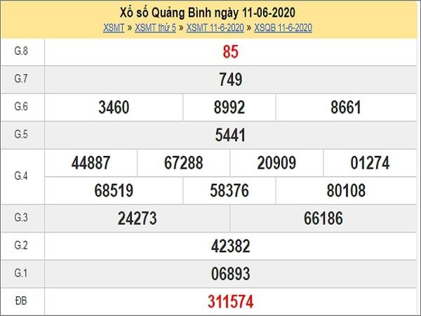 Soi cầu xổ số Quảng Bình 18-06-2020