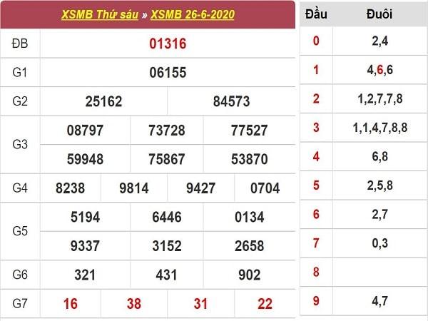 kqxs-mb-26-6-2020-min