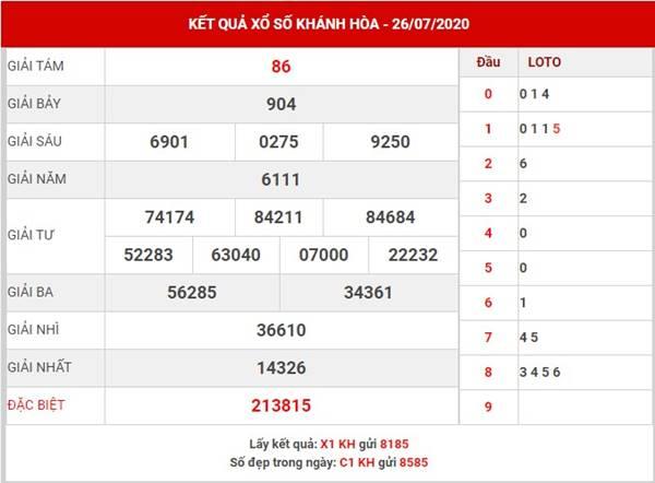 Dự đoán sổ xố Khánh Hòa thứ 4 ngày 29-7-2020