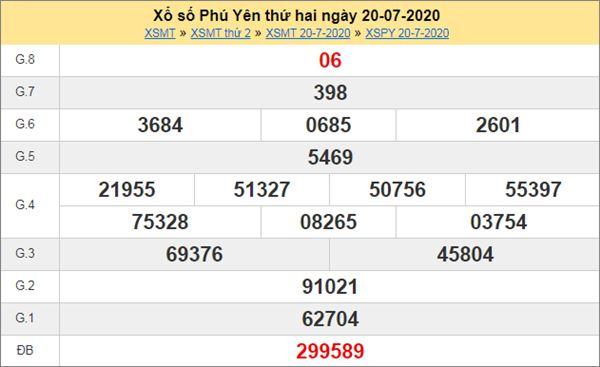 Dự đoán XSPY 27/7/2020 chốt KQXS Phú Yên thứ 2