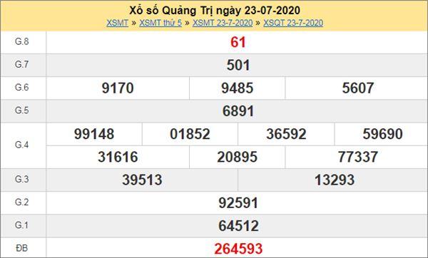 Dự đoán XSQT 30/7/2020 chốt KQXS Quảng Trị thứ 5