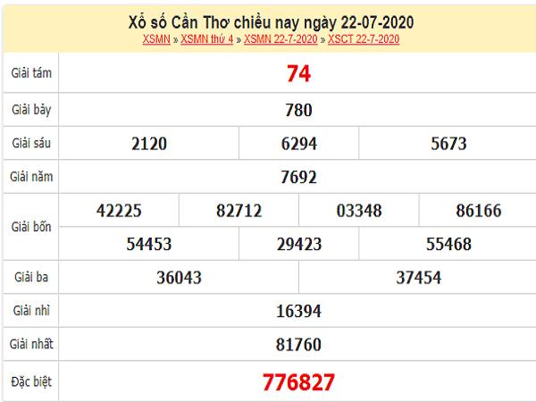 Dự đoán KQXSCT-  xổ số cần thơ  thứ 4 ngày 29/07/2020