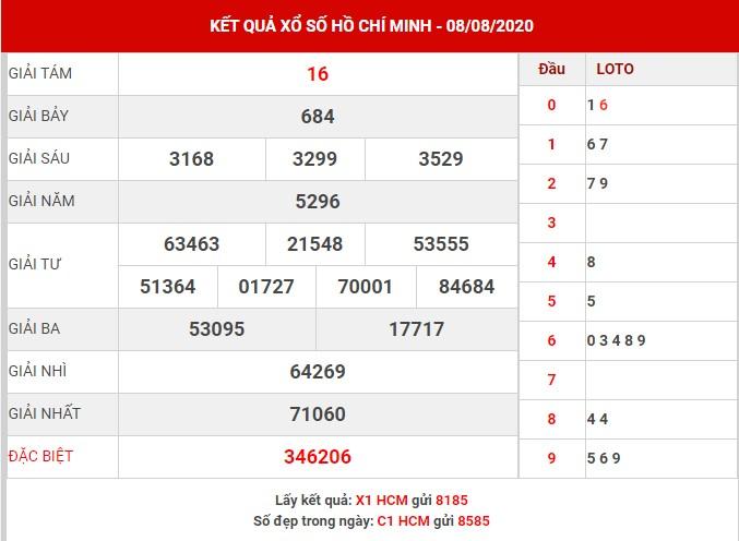 Dự đoán kết quả SX Hồ Chí Minh thứ 2 ngày 10-8-2020