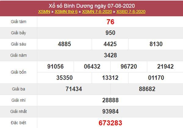 Dự đoán XSBD 14/8/2020 chốt KQXS Bình Dương thứ 6