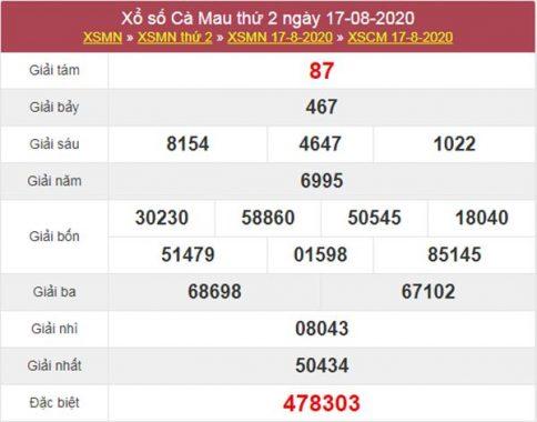 Dự đoán XSCM 24/8/2020 chốt KQXS Cà Mau thứ 2