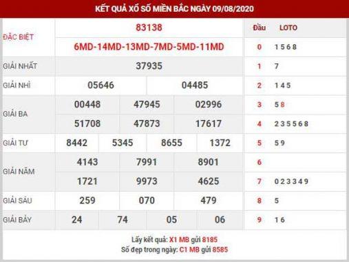 Dự đoán XSMB ngày 10/8/2020 – Dự đoán KQXS Thủ Đô thứ 2