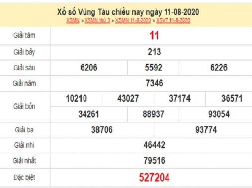 Dự đoán xổ số Vũng Tàu 18-08-2020