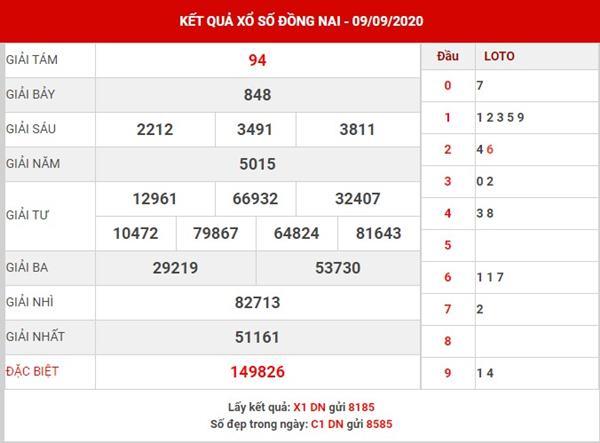 Dự đoán kết quả Sổ xố Đồng Nai thứ 4 ngày 16-9-2020