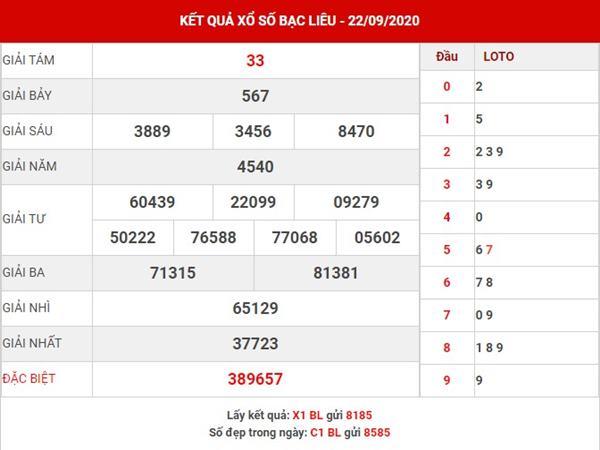 Dự đoán kết quả XS Bạc Liêu thứ 3 ngày 29-9-2020