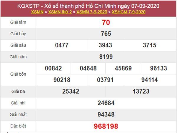 Dự đoán XSHCM 12/9/2020 chốt KQXS Hồ Chí Minh thứ 7