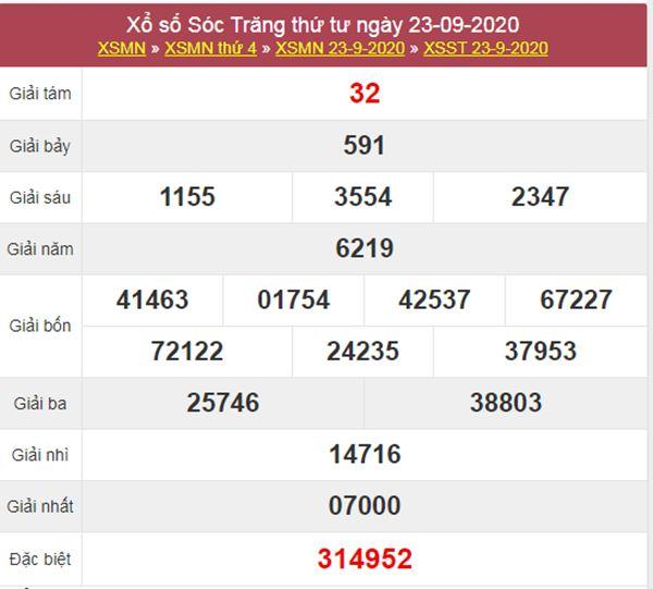 Dự đoán XSST 30/9/2020 chốt lô VIP Sóc Trăng thứ 4