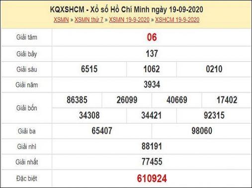 Dự đoán XSHCM 21/9/2020