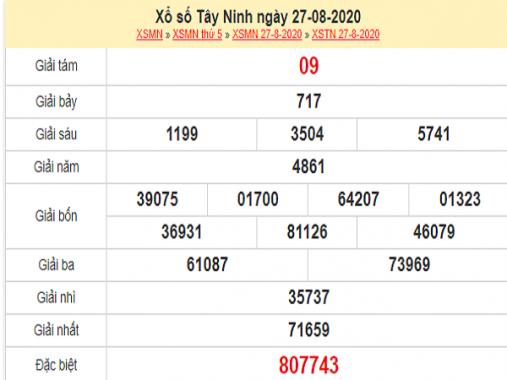 Dự đoán xổ số Tây Ninh 17-09-2020 chính xác hôm nay
