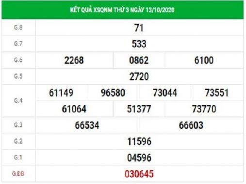 Dự đoán xổ số Quảng Nam 20/10/2020, dự đoán XSQNM hôm nay