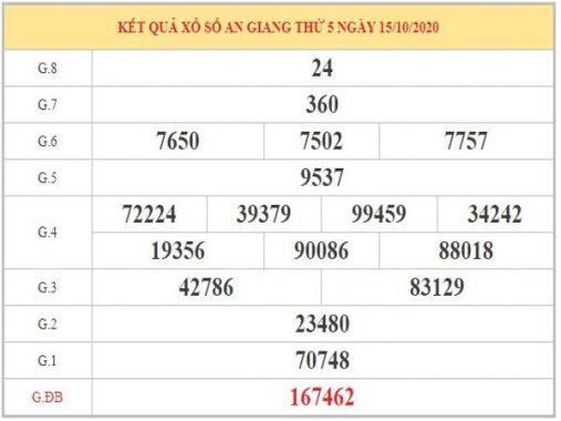 Dự đoán XSAG ngày 22/10/2020 – Thống kê dự đoán xổ số An Giang thứ 5