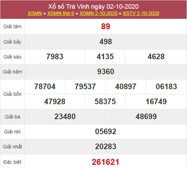 Dự đoán XSTV 9/10/2020 chốt số Trà Vinh chính xác nhất