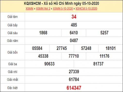 Dự đoán XSHCM 10/10/2020