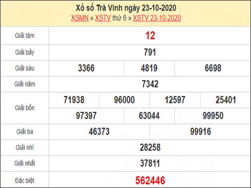 Dự đoán xổ số Trà Vinh 30-10-2020