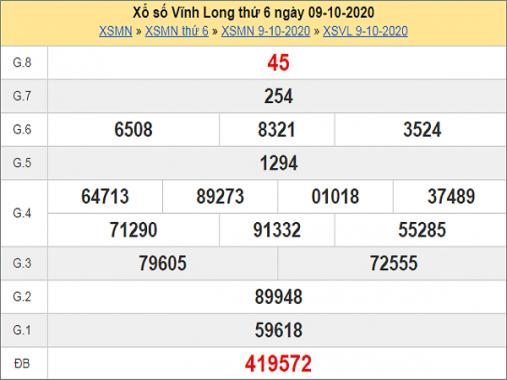 Dự đoán KQXSVL ngày 16/10/2020- xổ sổ vĩnh long hôm nay