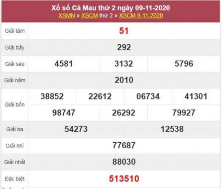 Dự đoán XSCM 16/11/2020 chốt cầu lô đặc biệt Cà Mau thứ 2